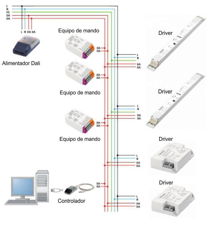 Conexión regulación Dali
