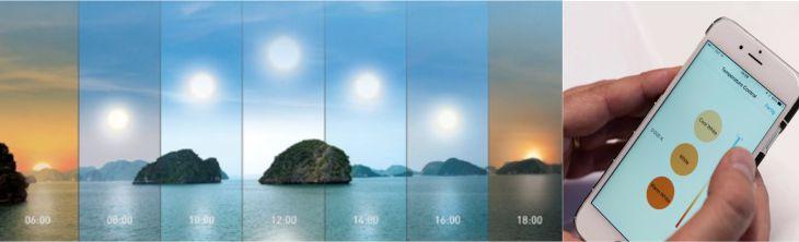Iluminación dinámica. Ciclo circadiano